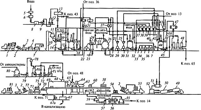 Аппаратурно-технологическая схема безалкогольные напитки